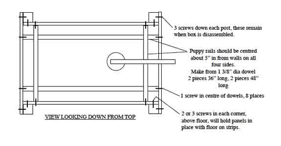 whelping box plans from top view